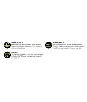 Cut Resistant Globe – Food Grade BLUE 13 – Ambidextrous – Single Glove Only Food & Beverage Uniforms 6
